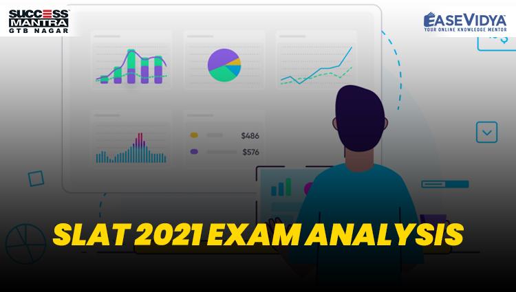 SLAT 2021 Exam Analysis