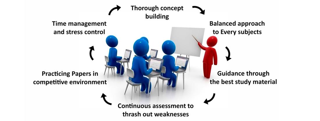 Ideal-Mentoring2.jpg